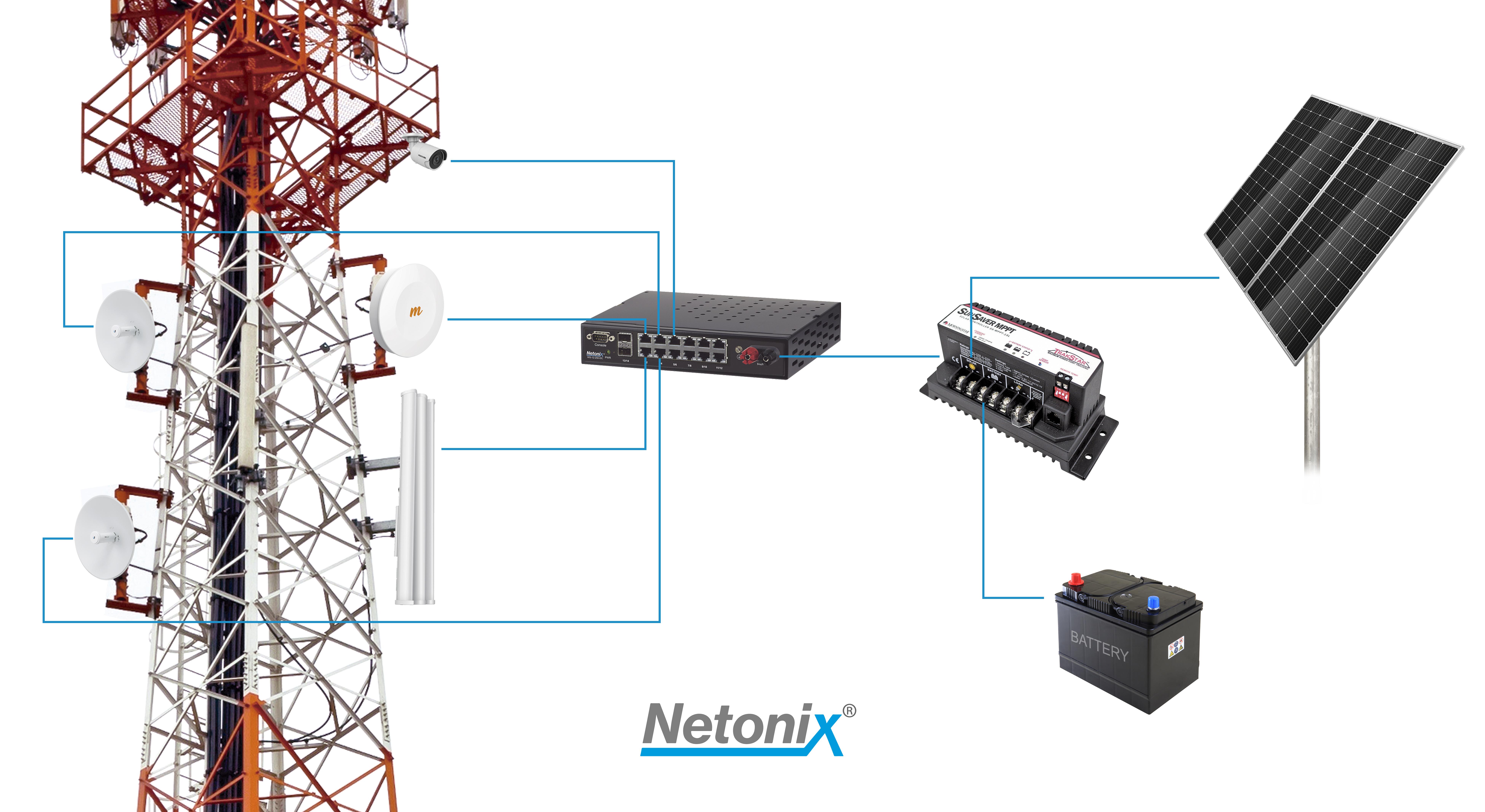 Globaltecnoly netonix 2%20%281%29