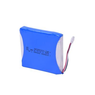 Batería para RAPPORT