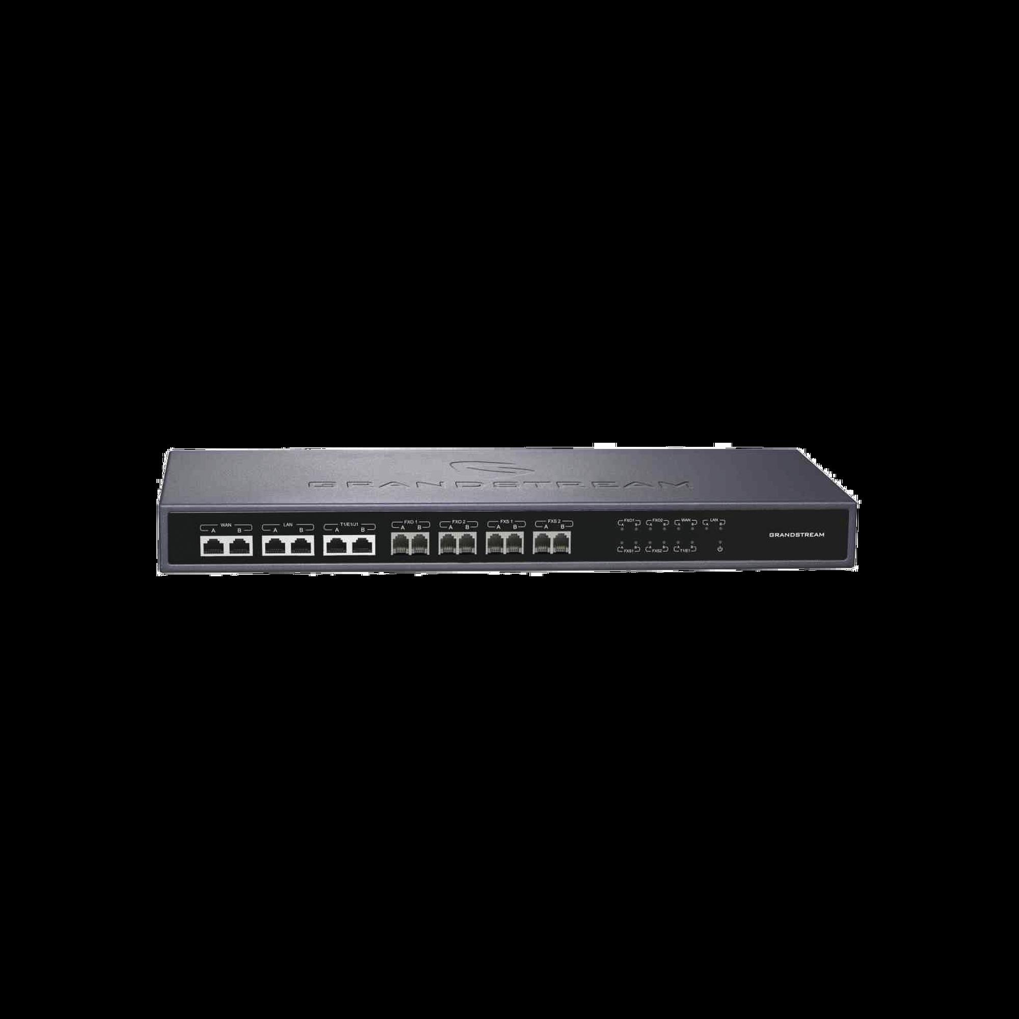 Controlador de Alta Disponibilidad para UCM6510