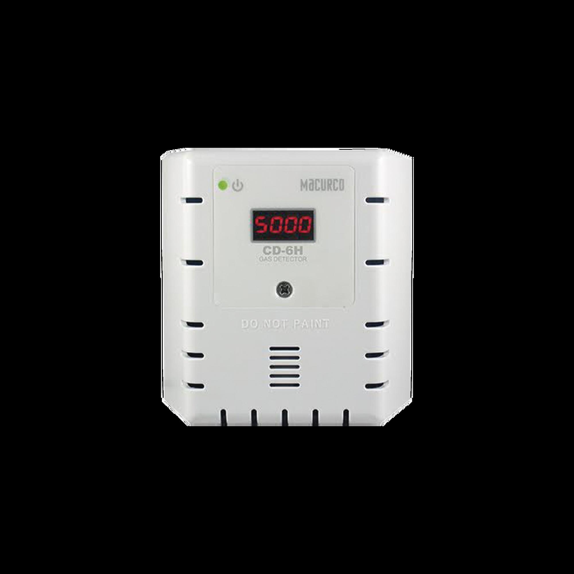 Detector, Controlador y Transductor de Dioxido de Carbono para Panel de Deteccion de Incendio