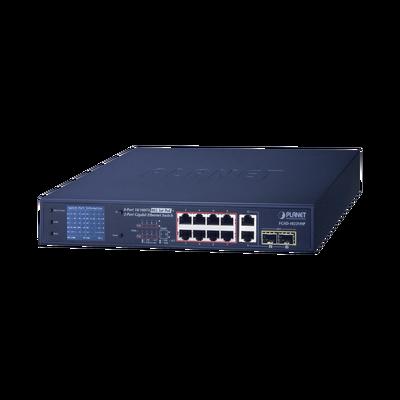 FGSD-1022VHP