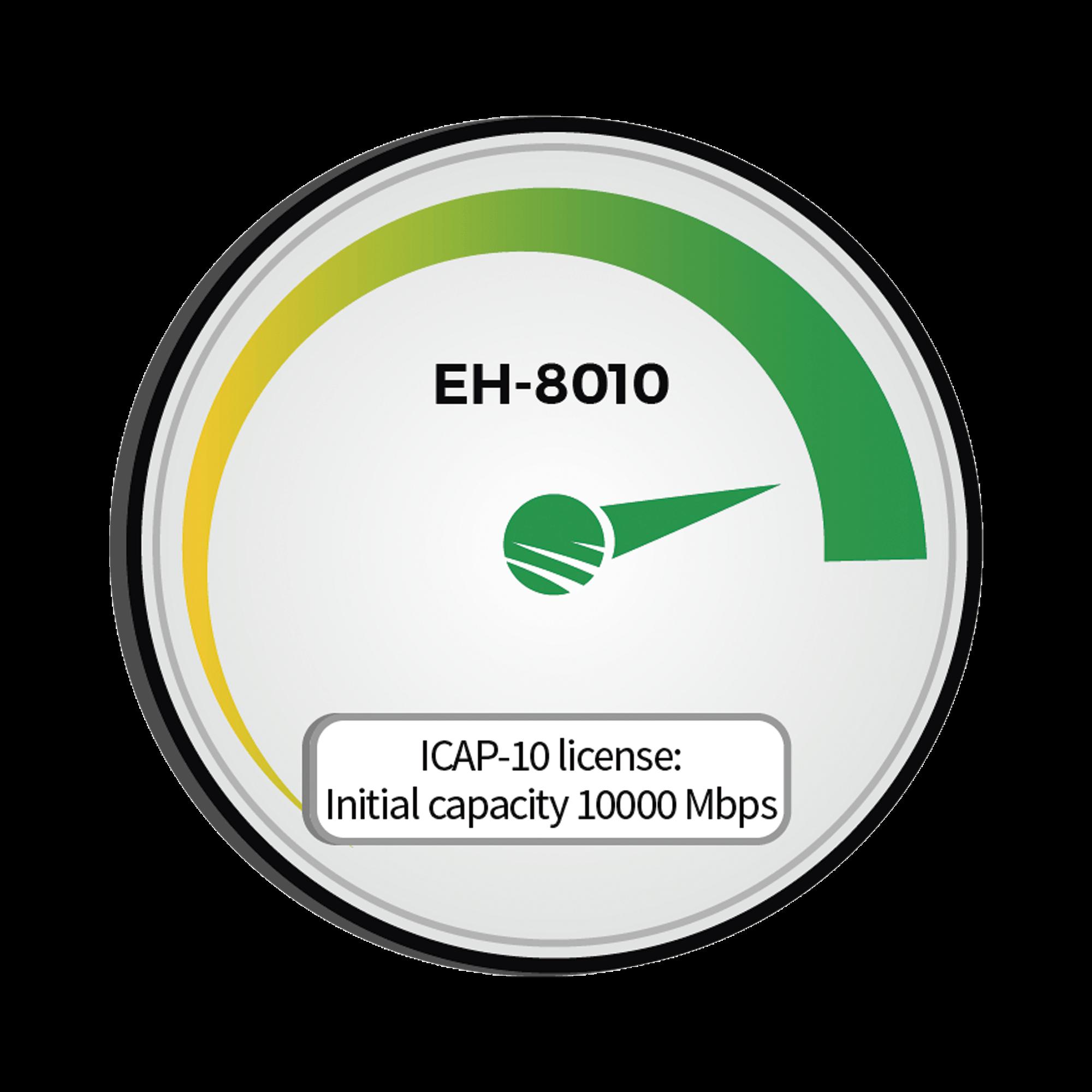 Capacidad inicial 10,000 Mbps (10Gbps) para EH-8010