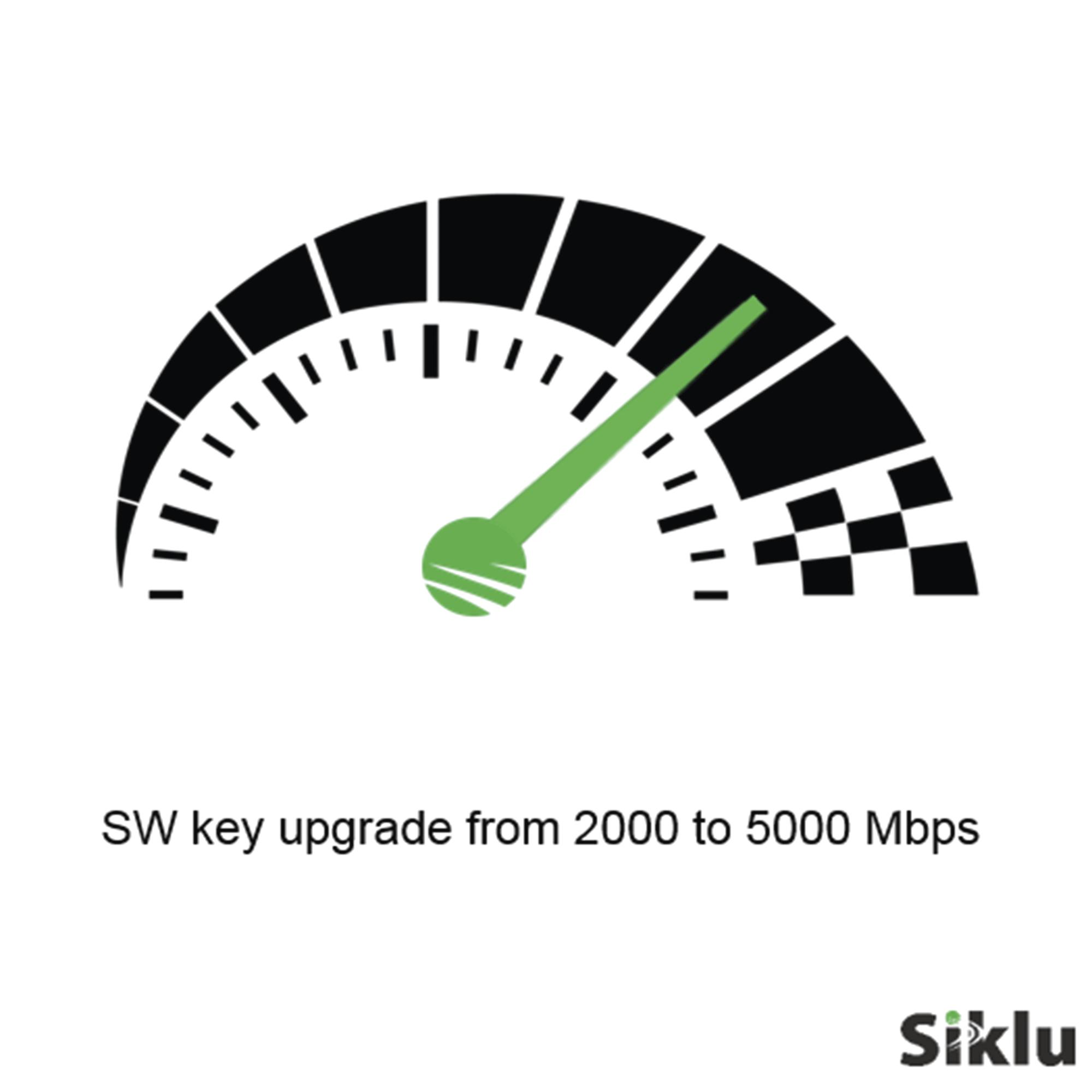 Actualización de velocidad de 2000 mbps a 5000 mbps