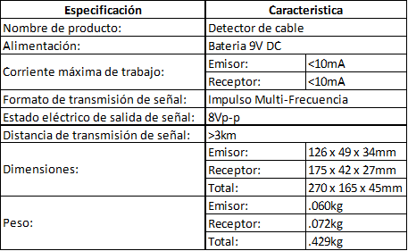 Globaltecnoly 80436 sin t%C3%ADtulo