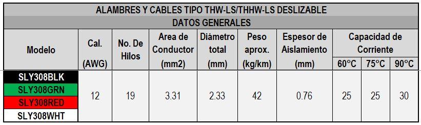 width=821