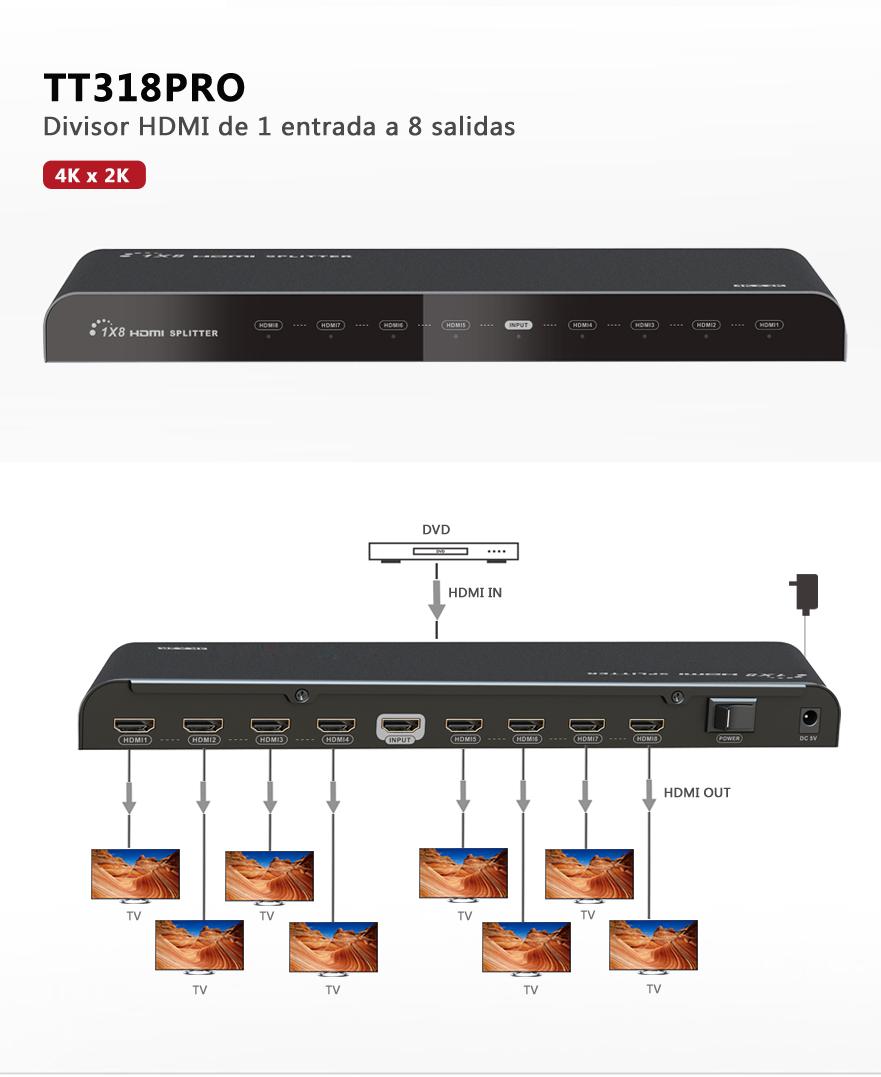 Globaltecnoly 93502 tt318pro