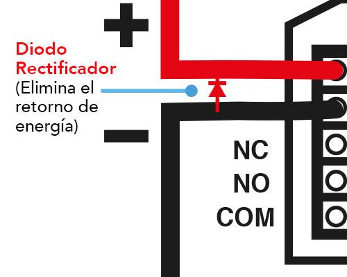 chapas-zoom1.jpg