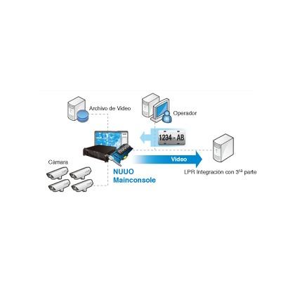 Licencia base para reconocimiento de placas (LPR) en Estacionamientos/Fraccionamientos