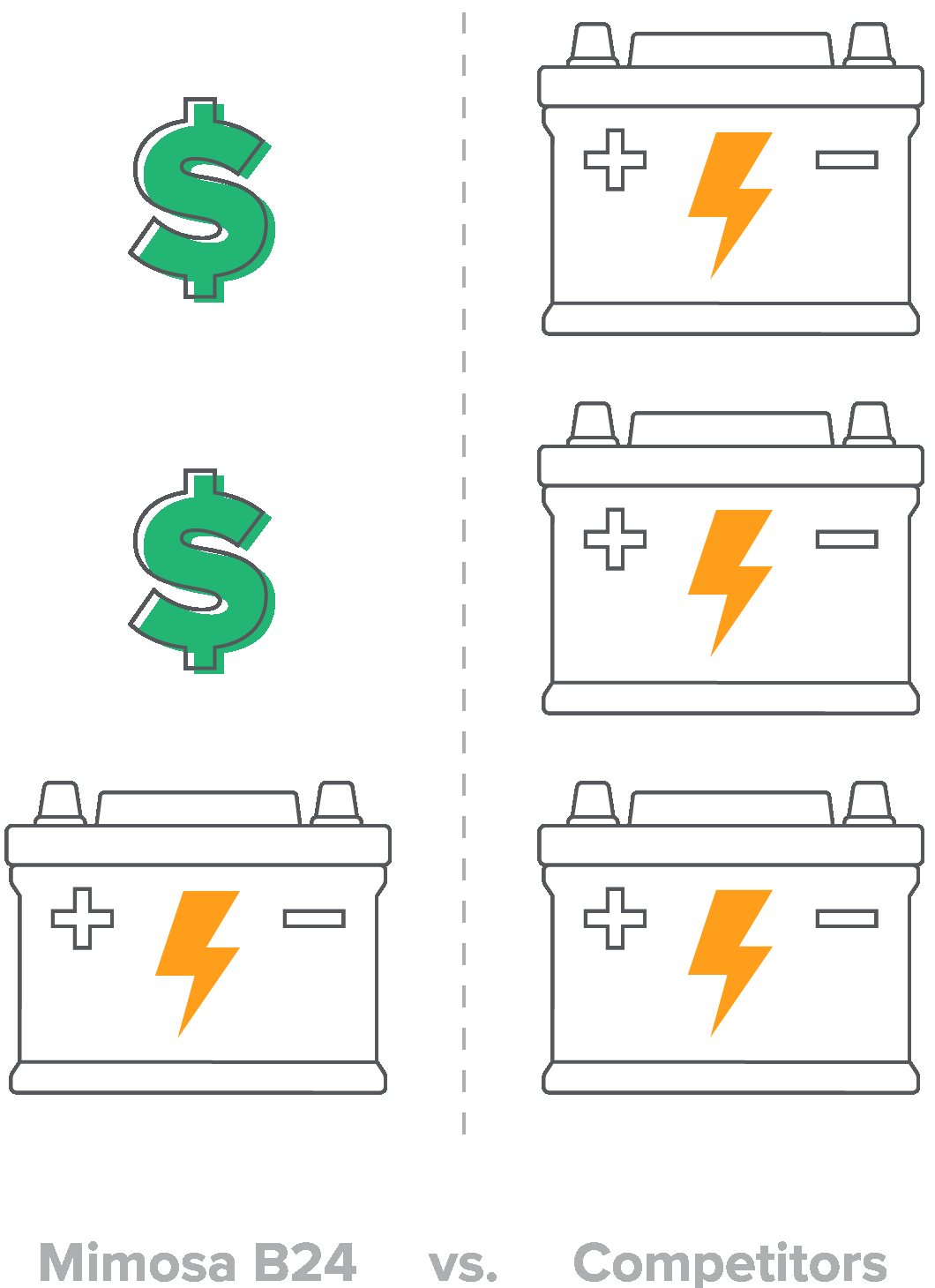 battery_m2x.png